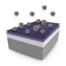 Keramični in nano premazi